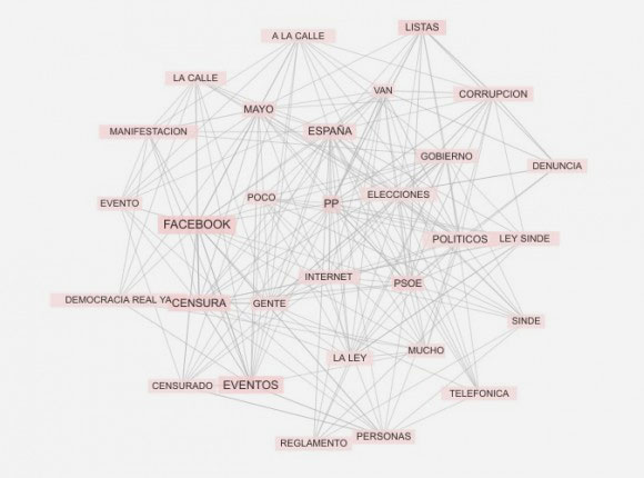 Taller con el IGOP: Uso del Big Data en investigación social y política